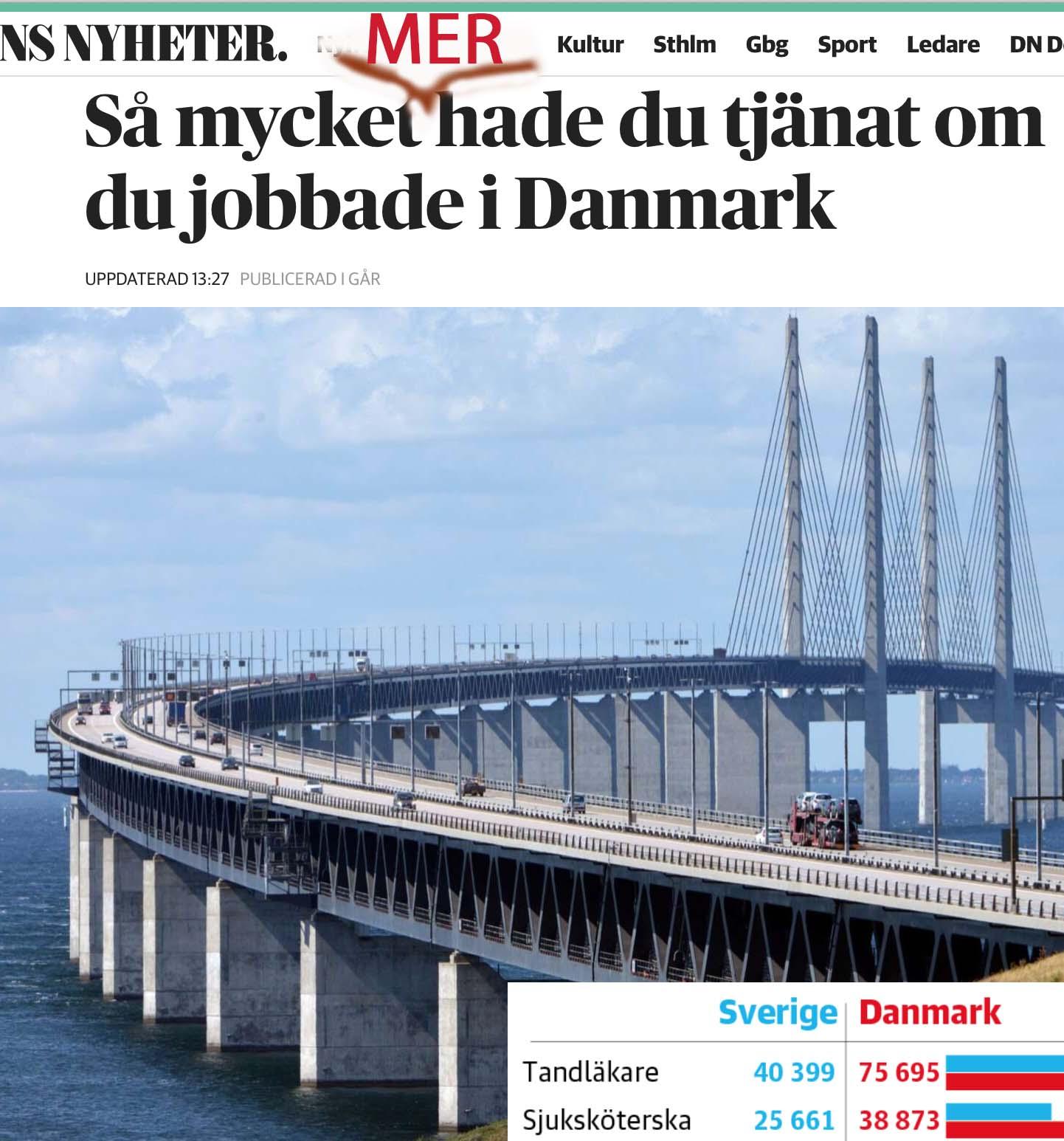 En dansk sjuksköterska tjänar idag mer än en svensk civilingenjör.