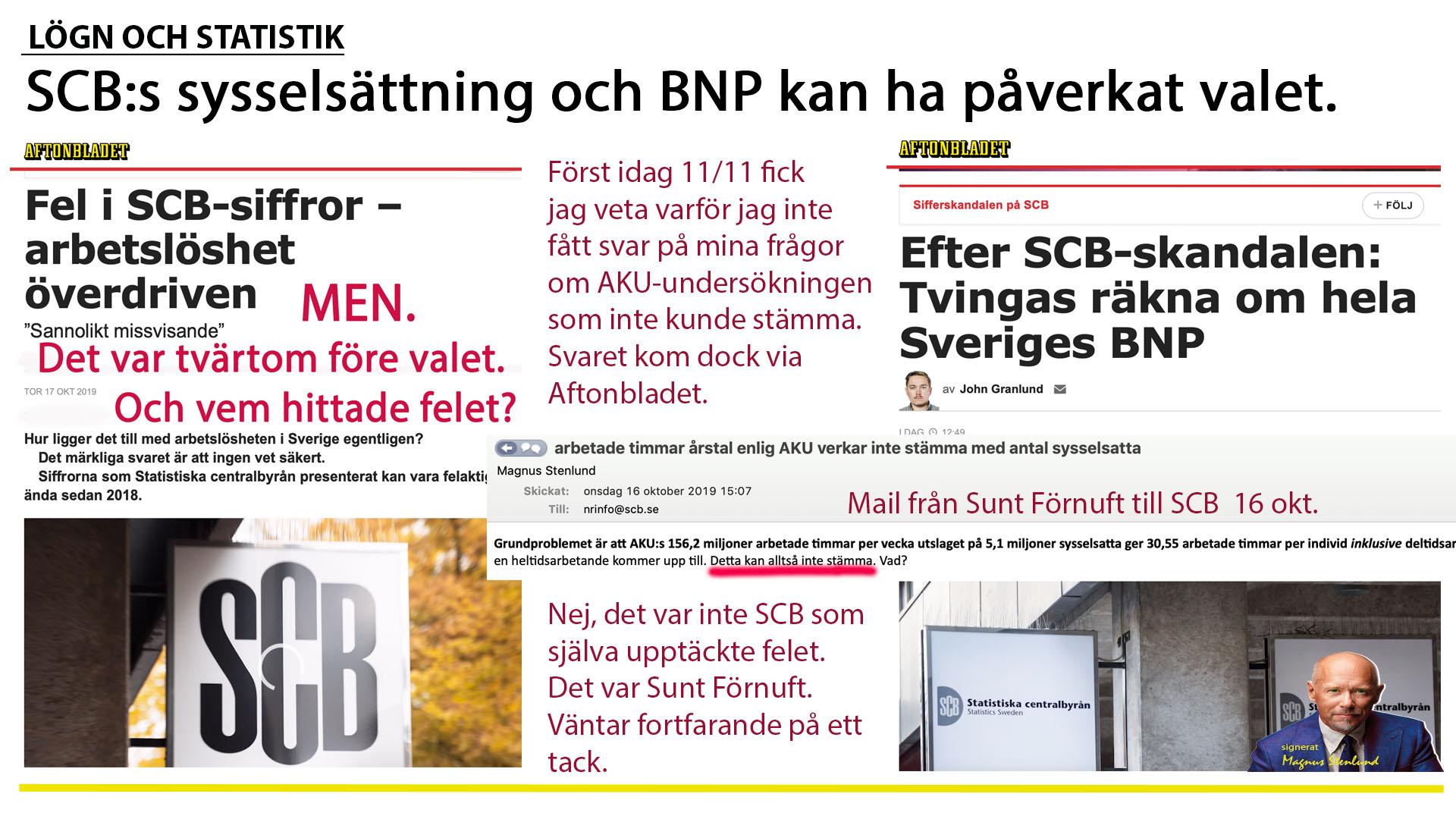 När SCB inte gör sanity checks på sina siffror så kan man inte skylla ifrån sig. Privatpersonen Magnus Stenlund ska inte behöva göra jobbet.