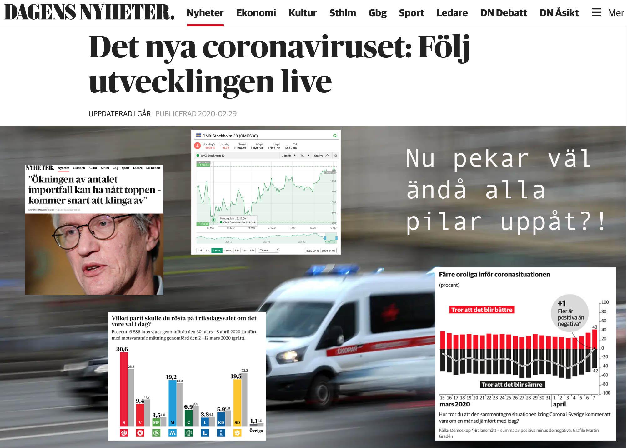Många 'bara' just nu: börsen -15%. Corona: 13 döda igår. Handel & nöje -24%. Fler optimister än pessimister – och SAP över 30%! Vad kan gå fel?
